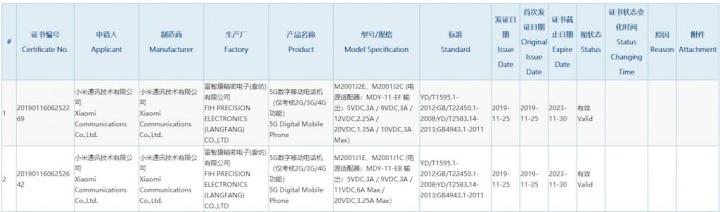 Novos topo de gama da Xiaomi suportarão 5G e tecnologia de carregamento rápido a 66 W! 2
