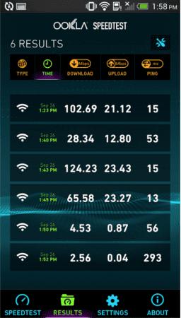 aumentar a velocidade da internet sppedtest