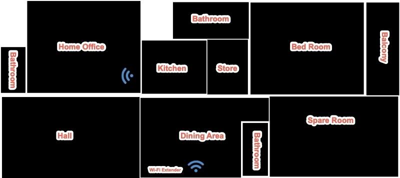 Obtendo sinal de Wi-Fi ruim em cantos distantes da casa? Configurar o Extensor de alcance Wi-Fi 2